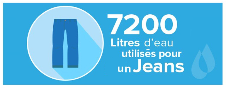 7200 litres d'eau pour 1 jeans